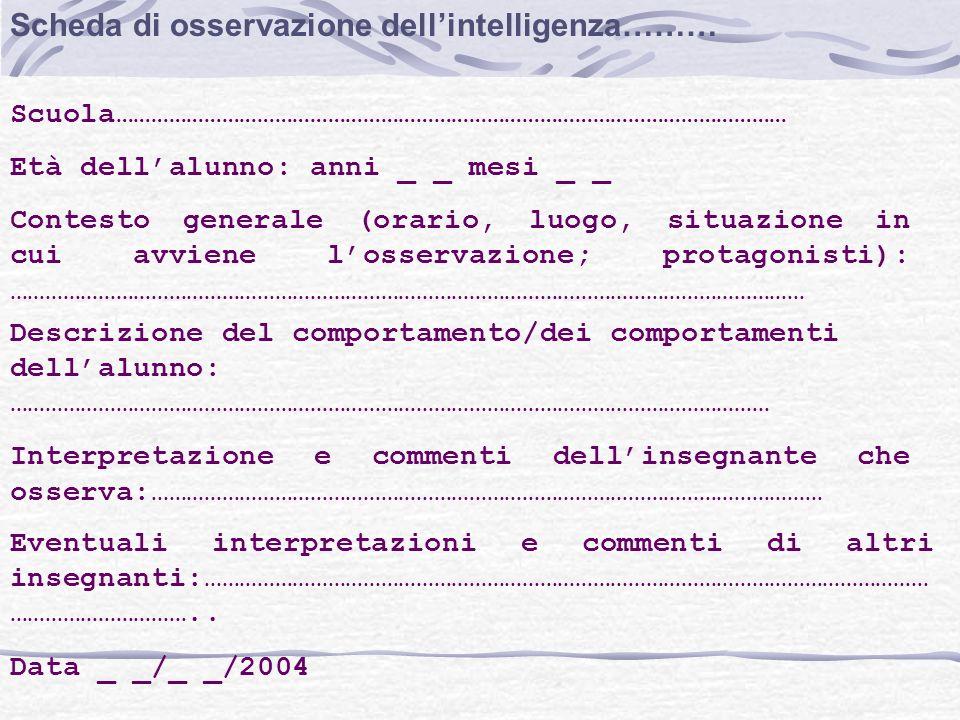 Scheda di osservazione dell'intelligenza………
