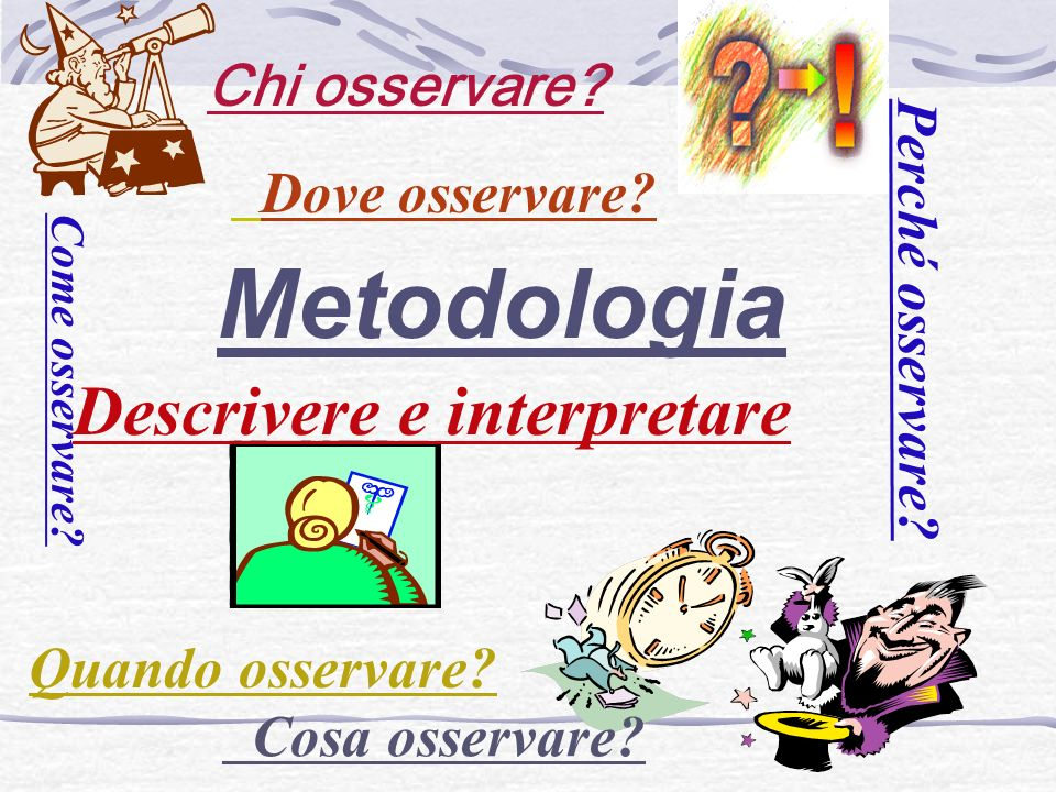 Metodologia Descrivere e interpretare Dove osservare Cosa osservare