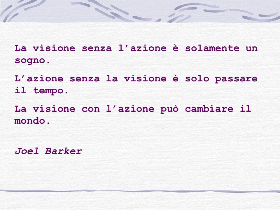 La visione senza l'azione è solamente un sogno.