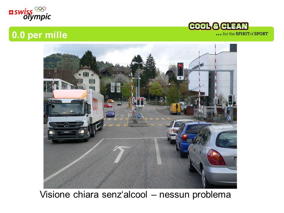 0.0 per mille Visione chiara senz'alcool – nessun problema