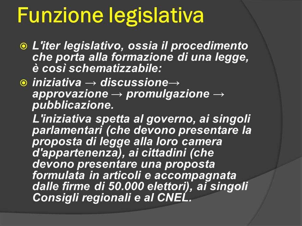 Funzione legislativa L iter legislativo, ossia il procedimento che porta alla formazione di una legge, è così schematizzabile: