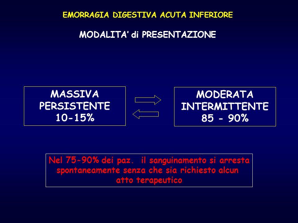 MASSIVA PERSISTENTE 10-15% MODERATA INTERMITTENTE 85 - 90%