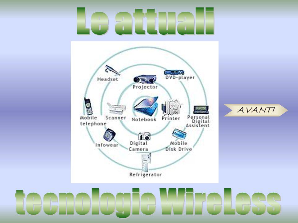 Le attuali tecnologie WireLess