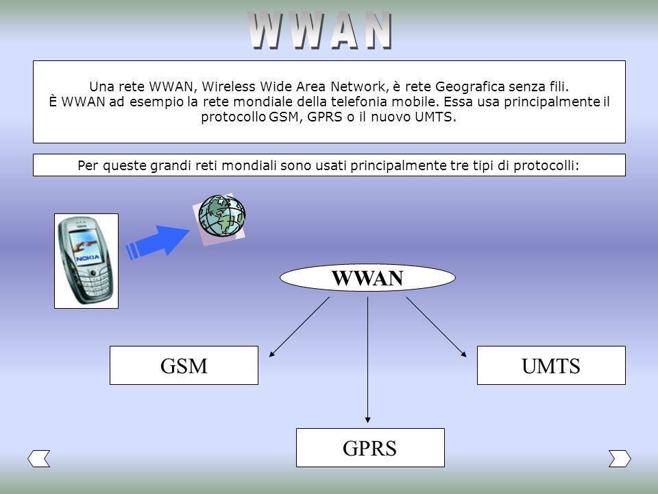 WWAN Una rete WWAN, Wireless Wide Area Network, è rete Geografica senza fili.