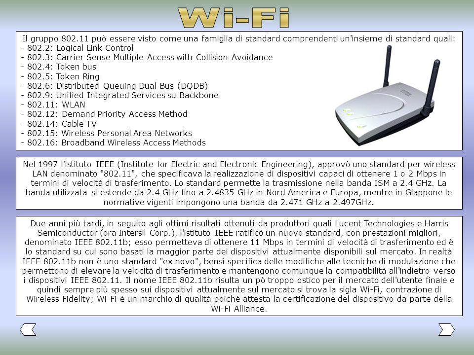 Wi-Fi Il gruppo 802.11 può essere visto come una famiglia di standard comprendenti un insieme di standard quali: