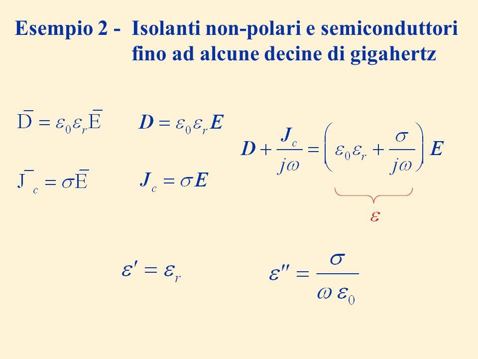 Esempio 2 - Isolanti non-polari e semiconduttori