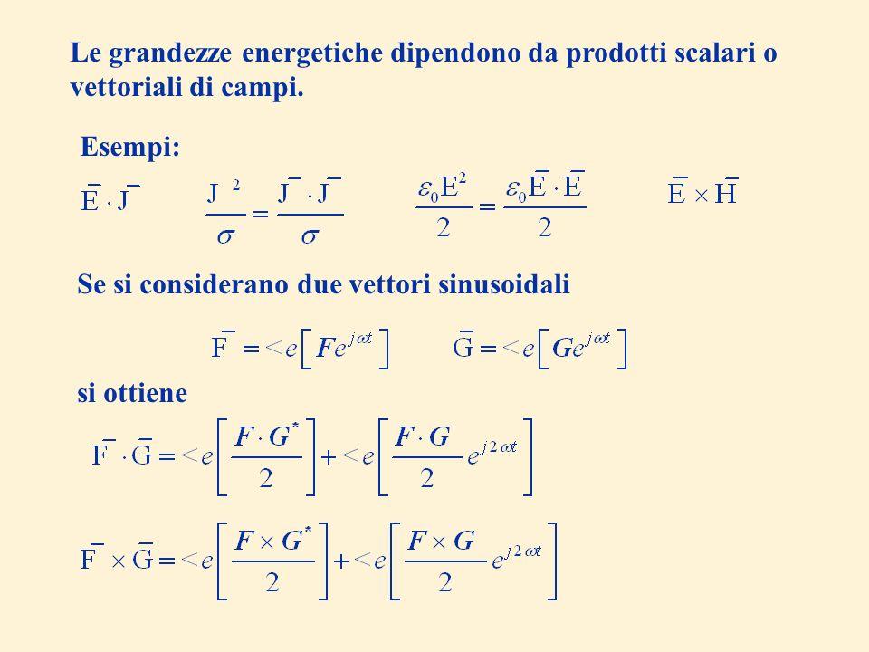 Le grandezze energetiche dipendono da prodotti scalari o vettoriali di campi.