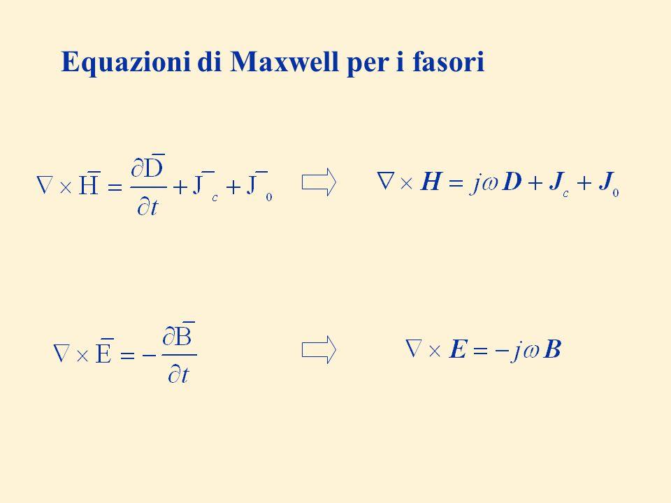 Equazioni di Maxwell per i fasori