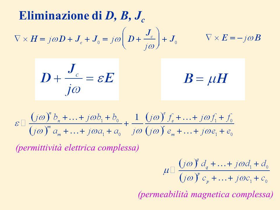 Eliminazione di D, B, Jc (permittività elettrica complessa)
