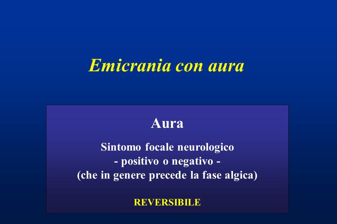 Emicrania con aura Aura