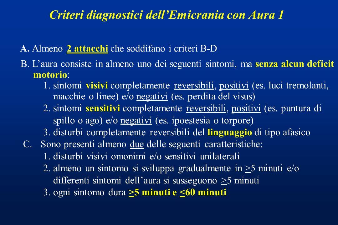 Criteri diagnostici dell'Emicrania con Aura 1