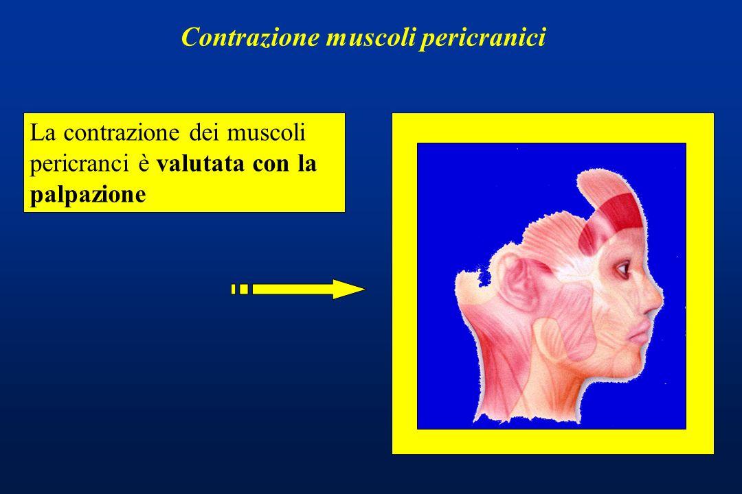 Contrazione muscoli pericranici