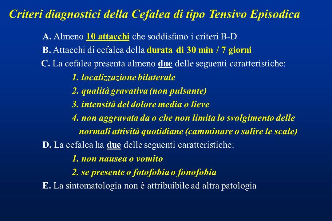 Criteri diagnostici della Cefalea di tipo Tensivo Episodica