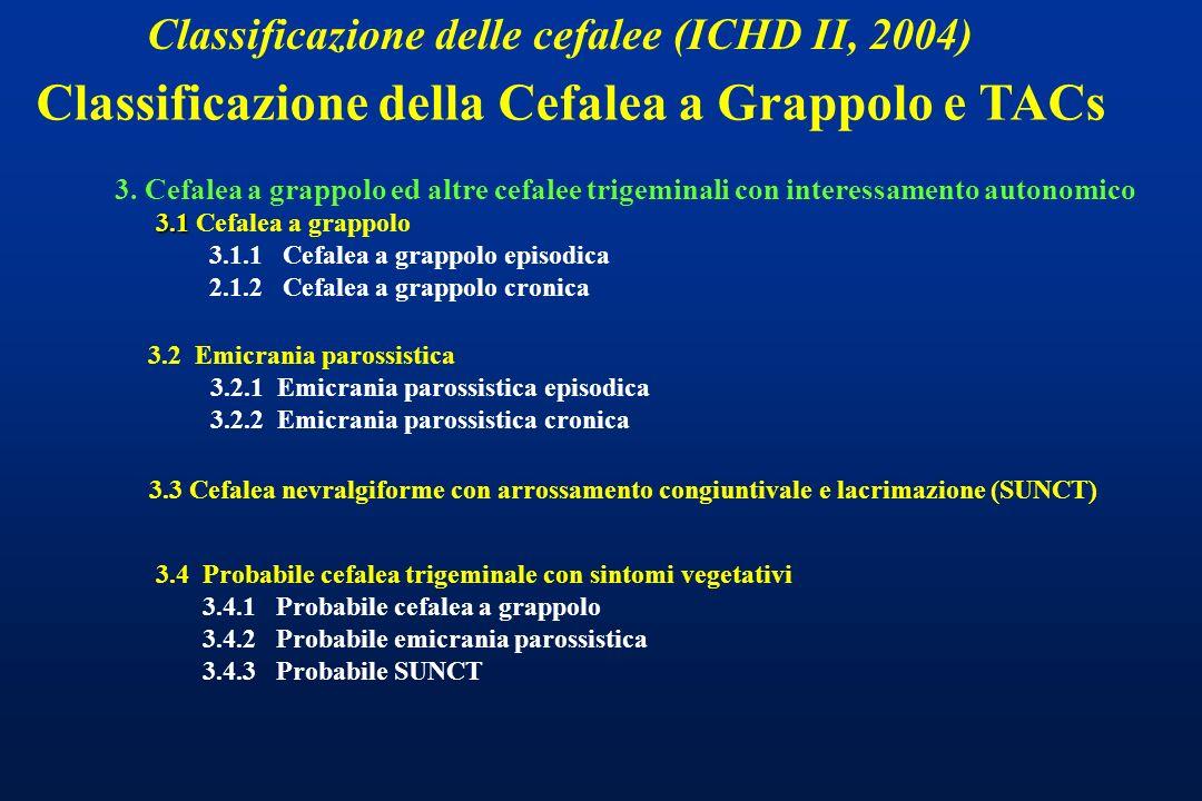 Classificazione della Cefalea a Grappolo e TACs
