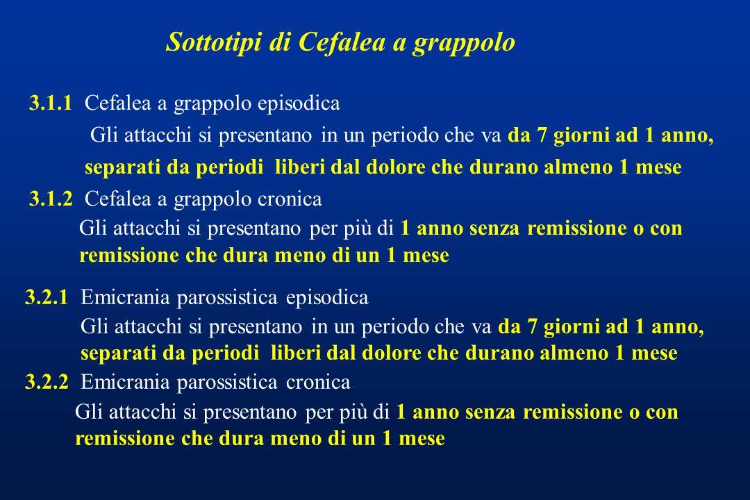 Sottotipi di Cefalea a grappolo