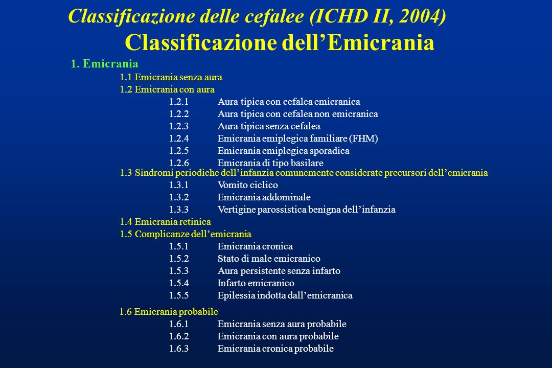 Classificazione dell'Emicrania