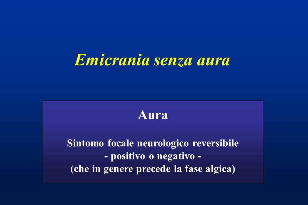 Emicrania senza aura Aura