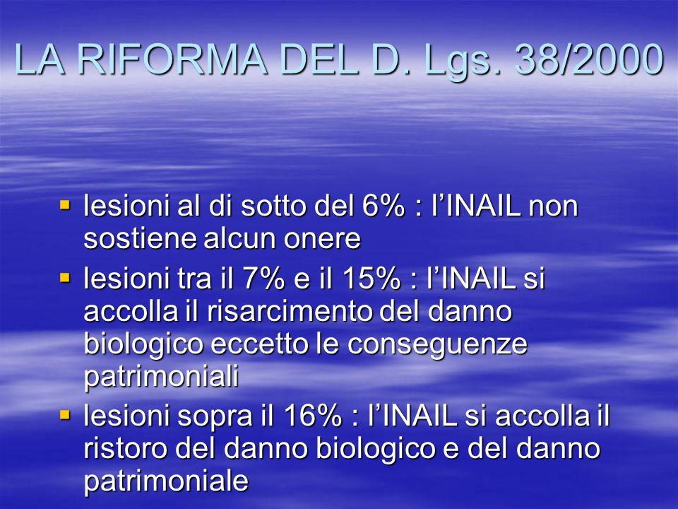 LA RIFORMA DEL D. Lgs. 38/2000 lesioni al di sotto del 6% : l'INAIL non sostiene alcun onere.