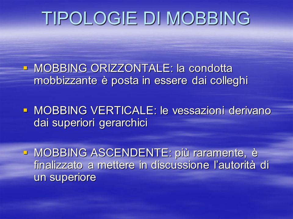 TIPOLOGIE DI MOBBING MOBBING ORIZZONTALE: la condotta mobbizzante è posta in essere dai colleghi.