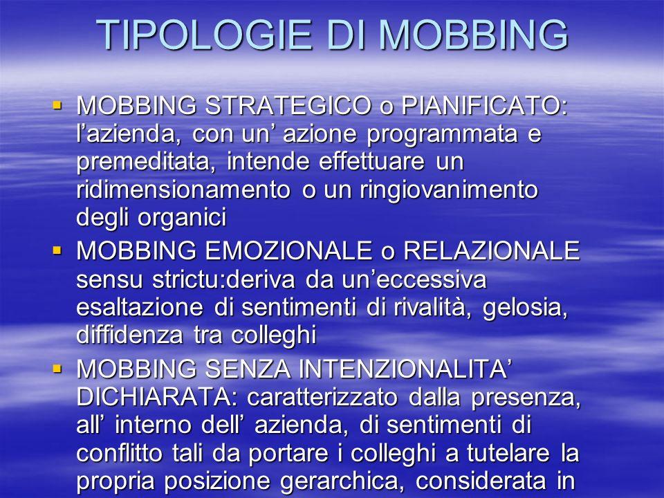 TIPOLOGIE DI MOBBING