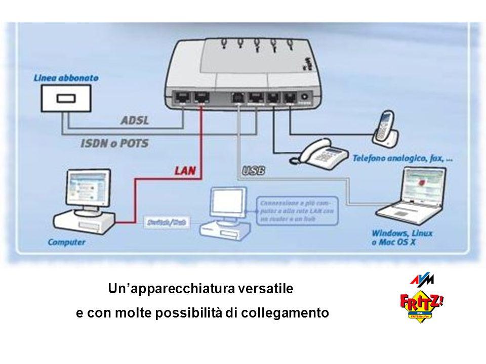 Un'apparecchiatura versatile e con molte possibilità di collegamento