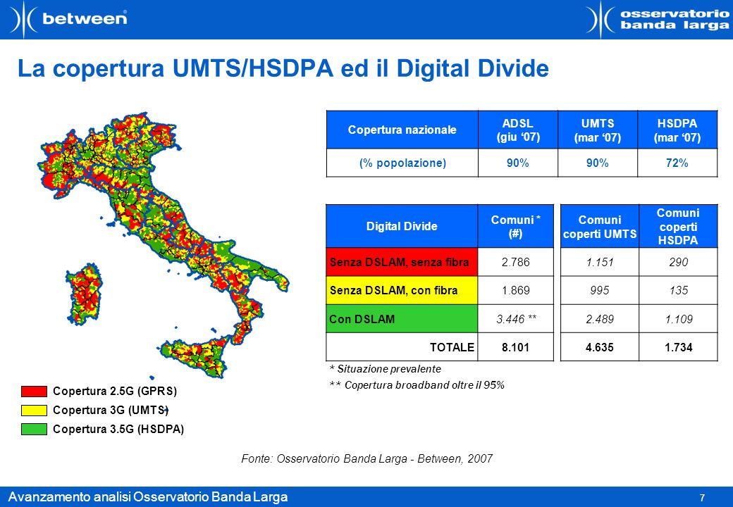 La copertura UMTS/HSDPA ed il Digital Divide