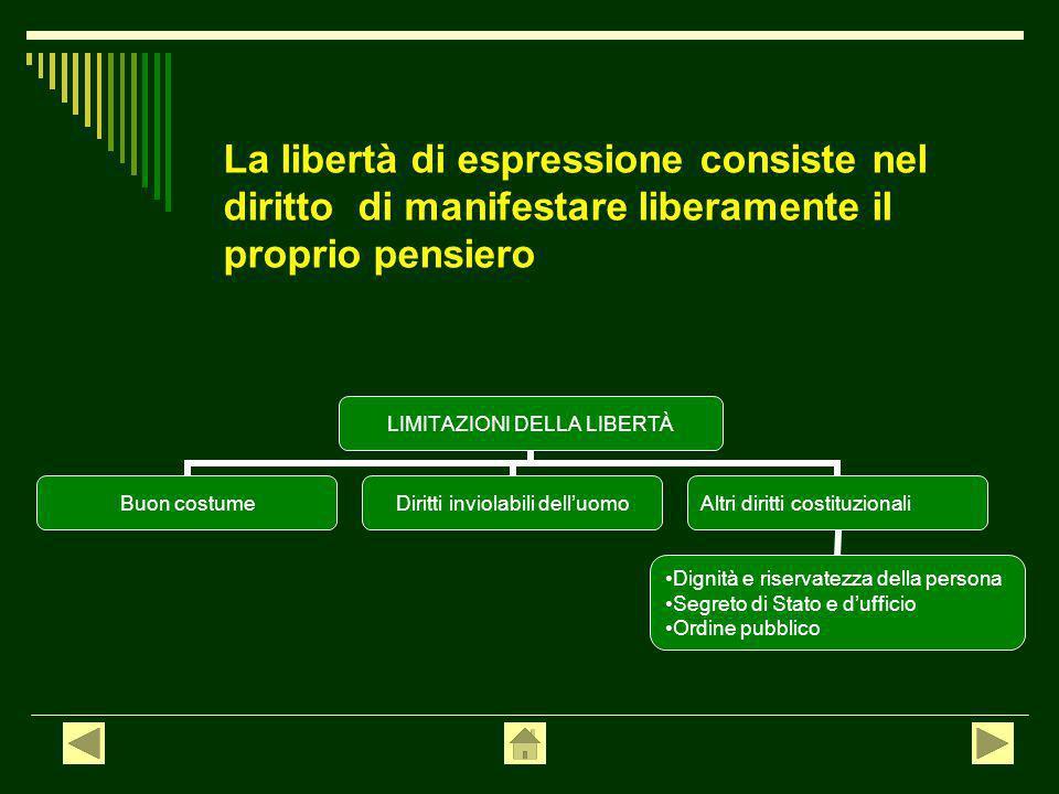 La libertà di espressione consiste nel diritto di manifestare liberamente il proprio pensiero