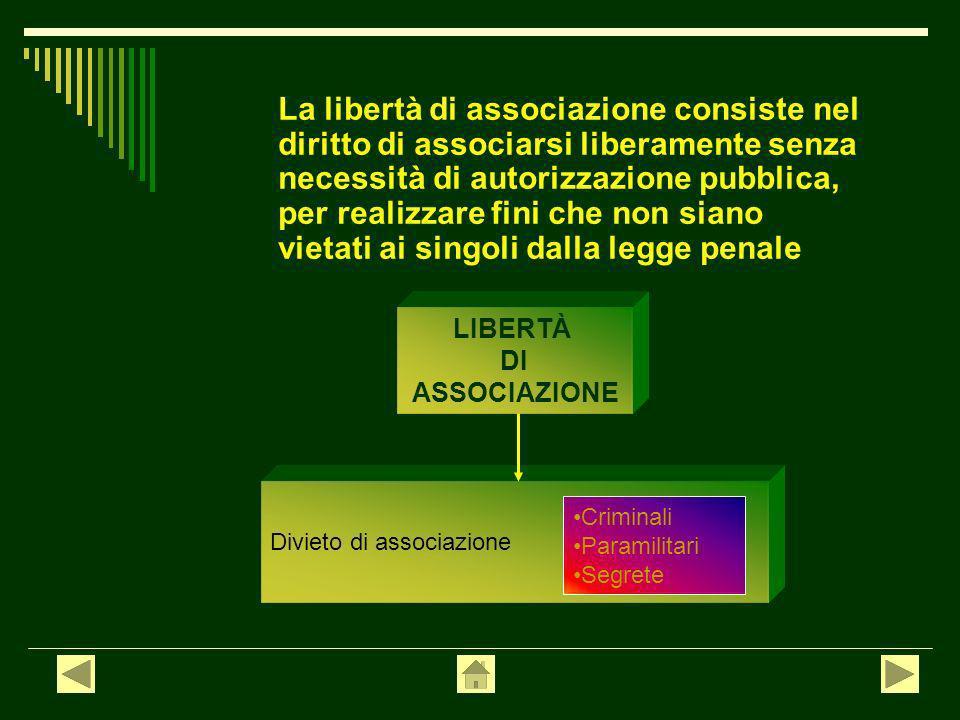 La libertà di associazione consiste nel diritto di associarsi liberamente senza necessità di autorizzazione pubblica, per realizzare fini che non siano vietati ai singoli dalla legge penale