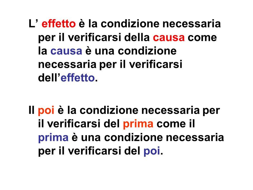 L' effetto è la condizione necessaria per il verificarsi della causa come la causa è una condizione necessaria per il verificarsi dell'effetto.