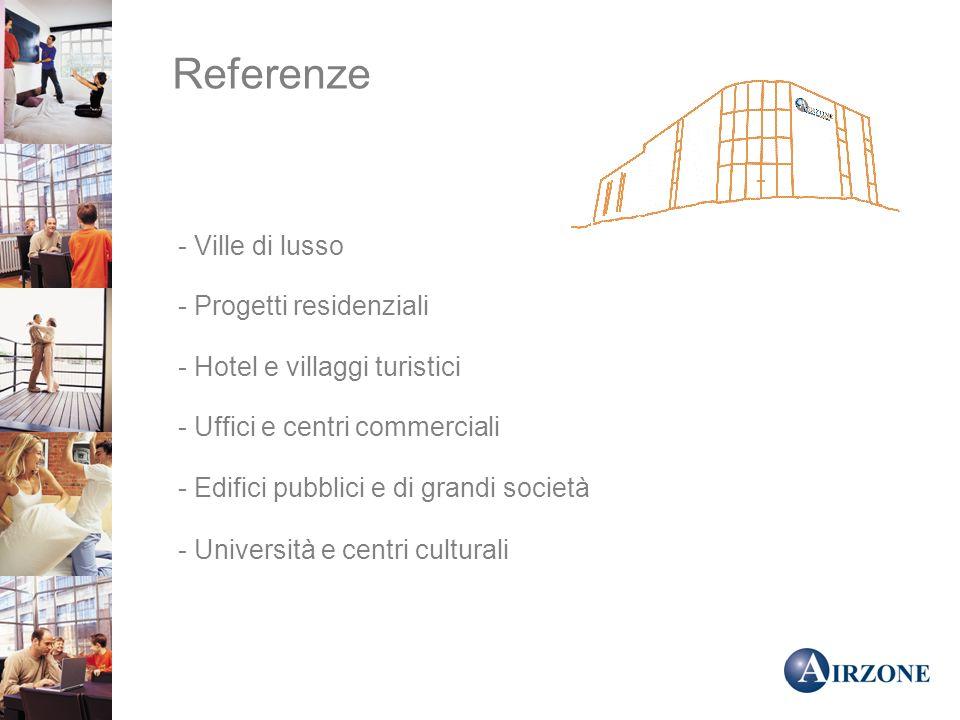 Referenze - Ville di lusso - Progetti residenziali