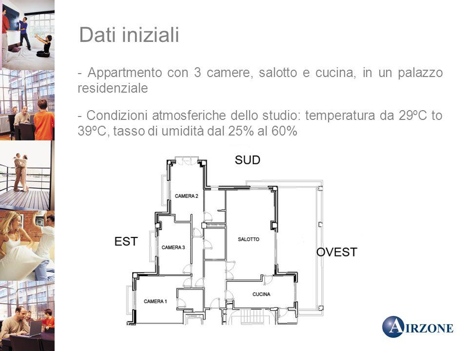 Dati iniziali - Appartmento con 3 camere, salotto e cucina, in un palazzo residenziale.