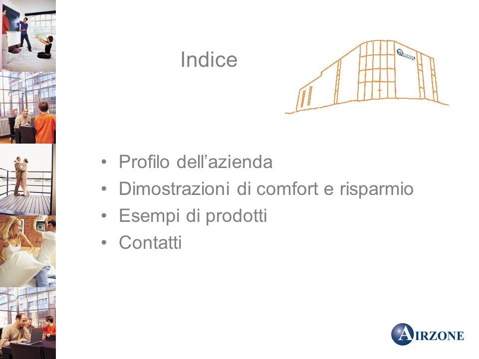 Indice Profilo dell'azienda Dimostrazioni di comfort e risparmio