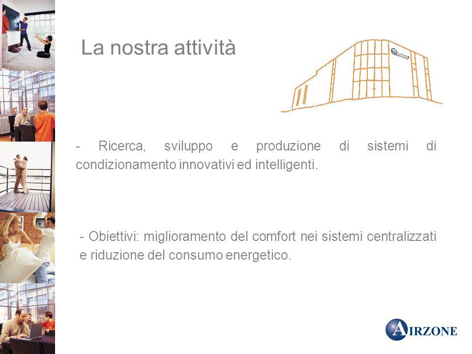 La nostra attività - Ricerca, sviluppo e produzione di sistemi di condizionamento innovativi ed intelligenti.