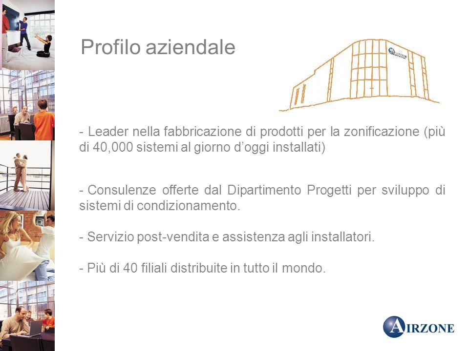 Profilo aziendale - Leader nella fabbricazione di prodotti per la zonificazione (più di 40,000 sistemi al giorno d'oggi installati)