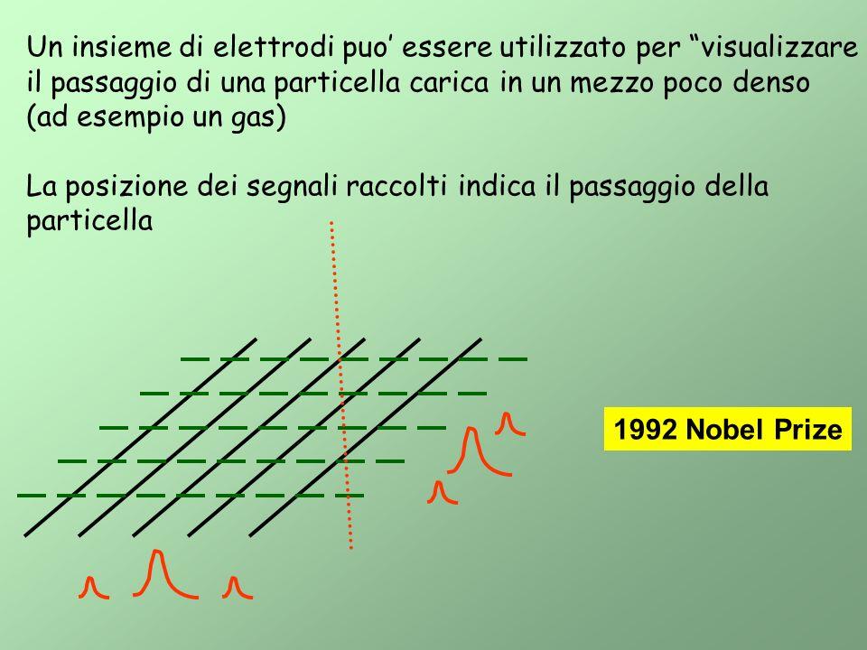Un insieme di elettrodi puo' essere utilizzato per visualizzare