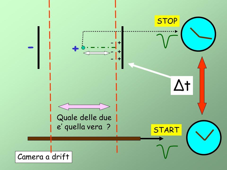 - + ∆t STOP - + - + - + Quale delle due e' quella vera START