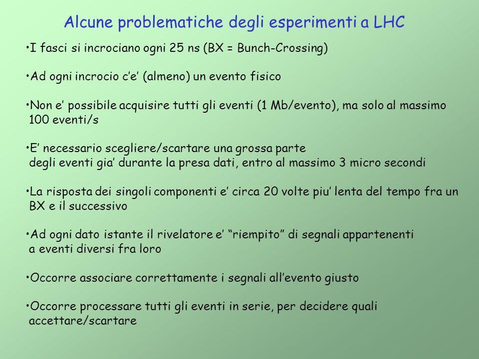 Alcune problematiche degli esperimenti a LHC