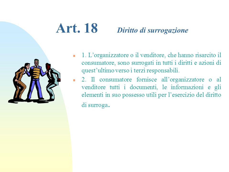 Art. 18 Diritto di surrogazione