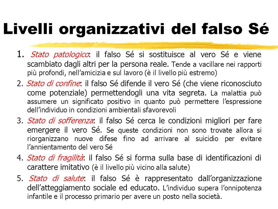 Livelli organizzativi del falso Sé