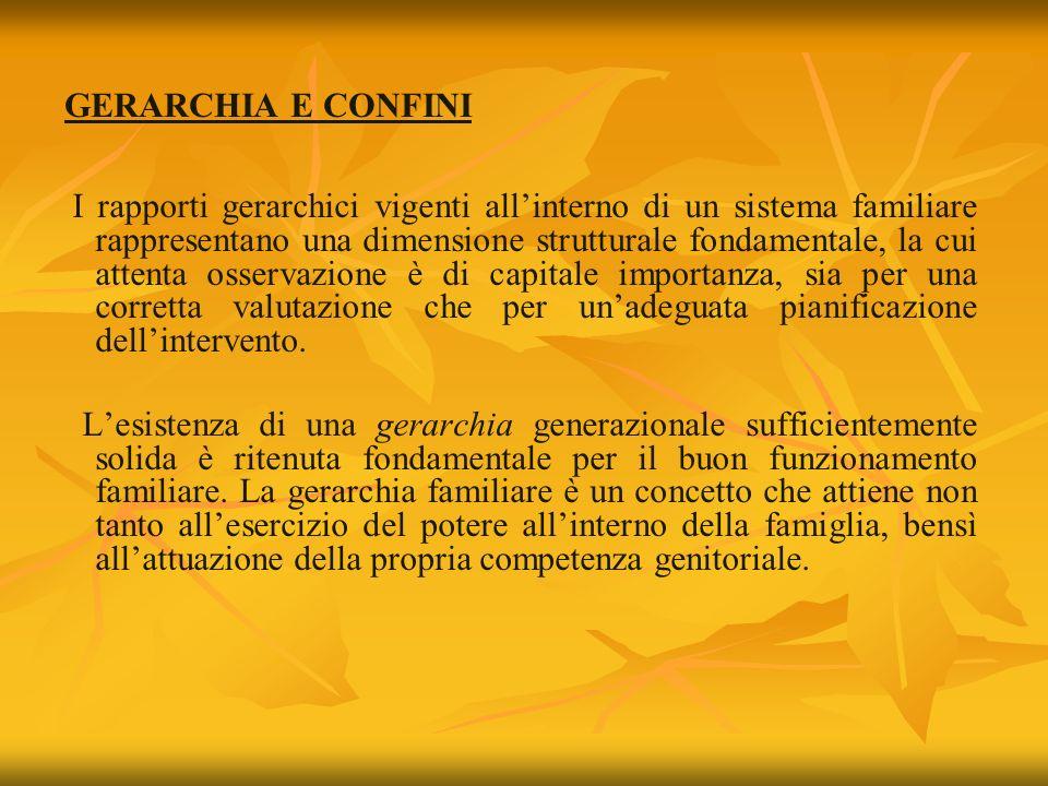 GERARCHIA E CONFINI