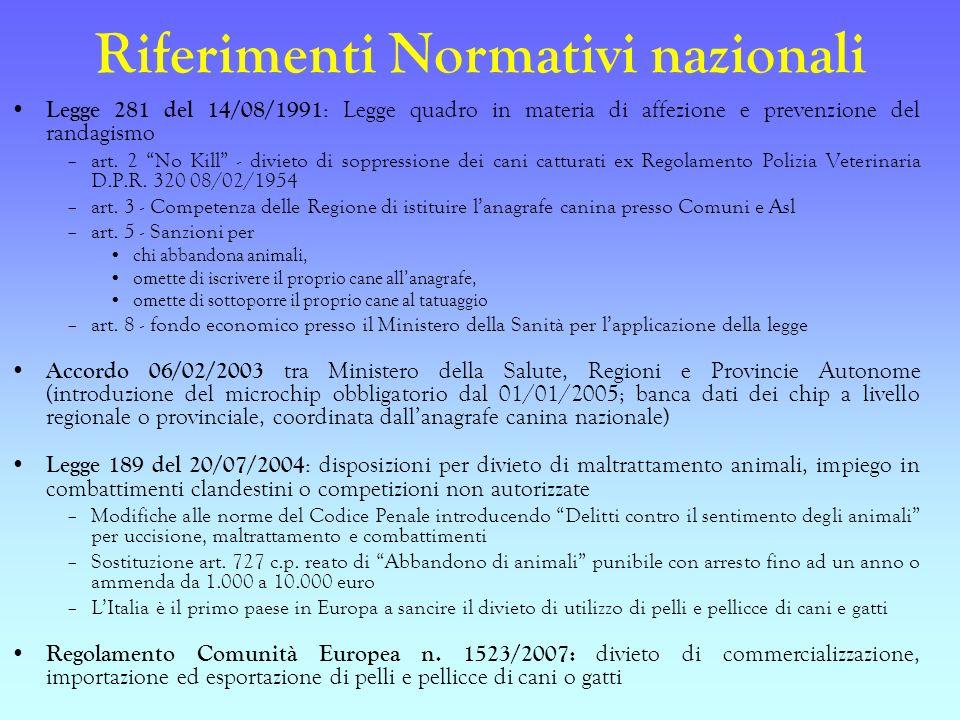 Riferimenti Normativi nazionali