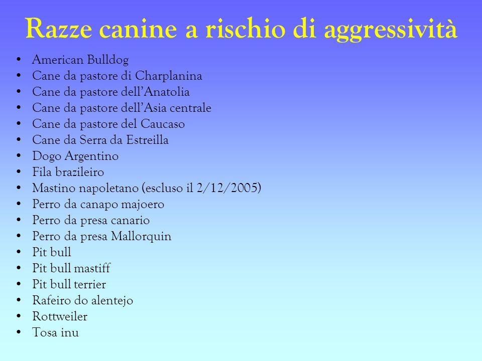 Razze canine a rischio di aggressività