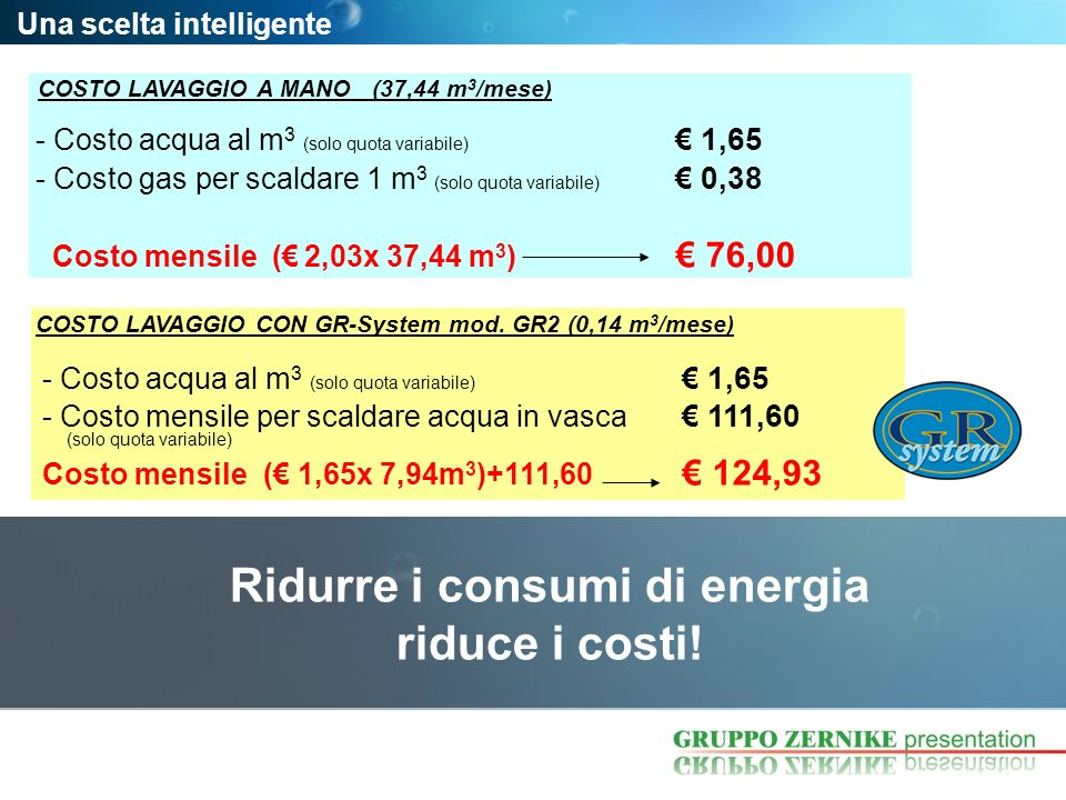 Una scelta intelligente Ridurre i consumi di energia riduce i costi!