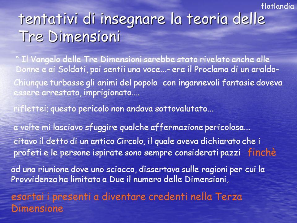 tentativi di insegnare la teoria delle Tre Dimensioni