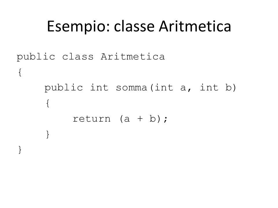 Esempio: classe Aritmetica