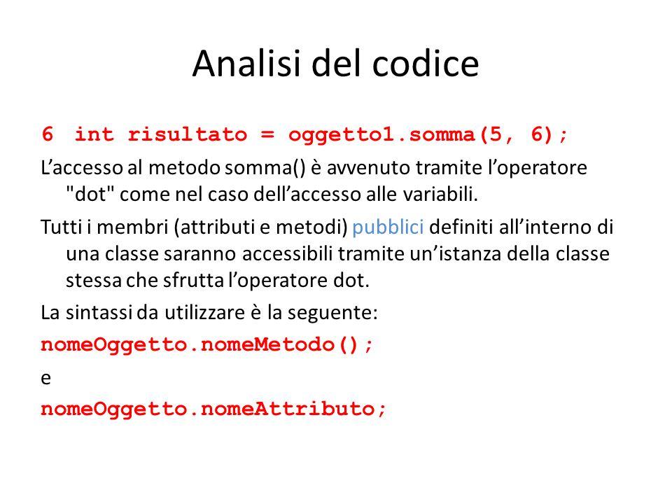 Analisi del codice int risultato = oggetto1.somma(5, 6);