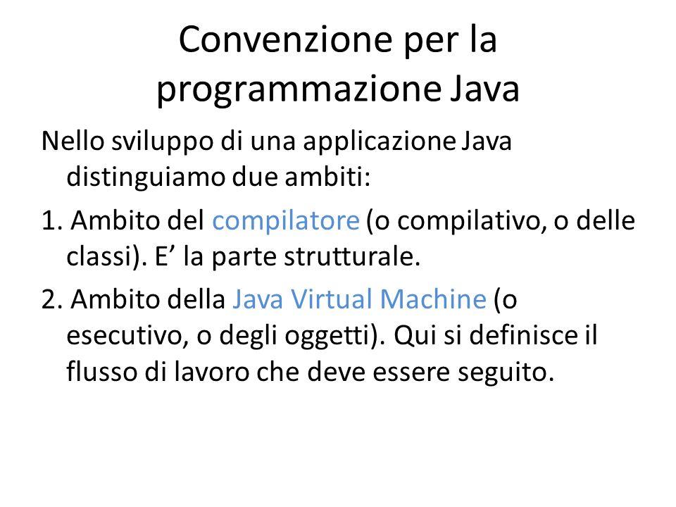 Convenzione per la programmazione Java