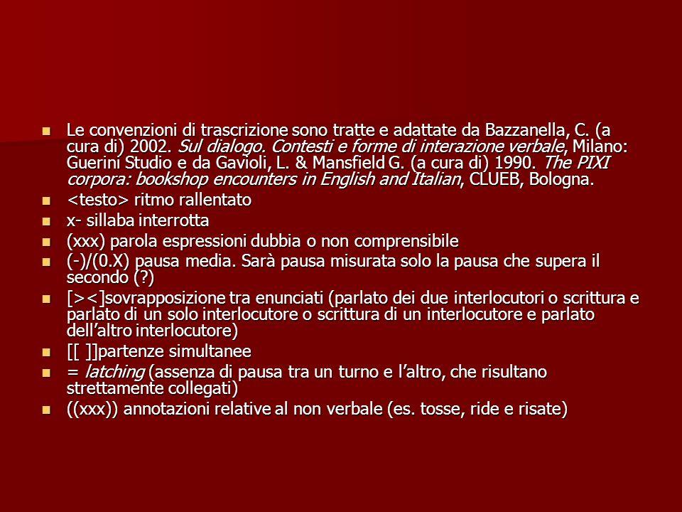 Le convenzioni di trascrizione sono tratte e adattate da Bazzanella, C