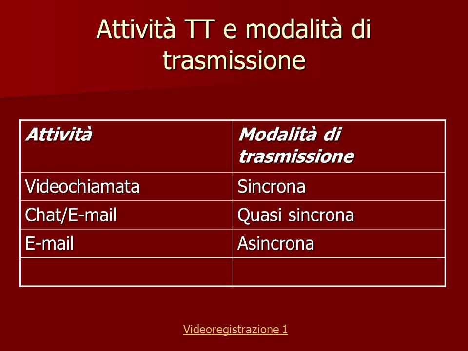 Attività TT e modalità di trasmissione