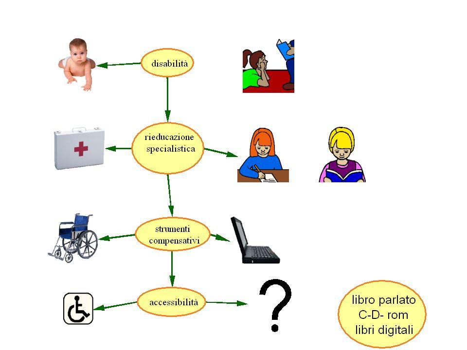 i percorsi delle disabilità